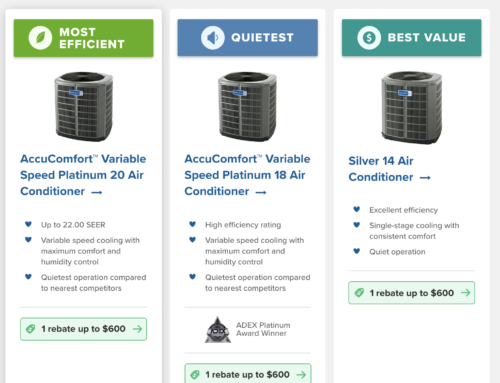 What AC Unit is Right For You