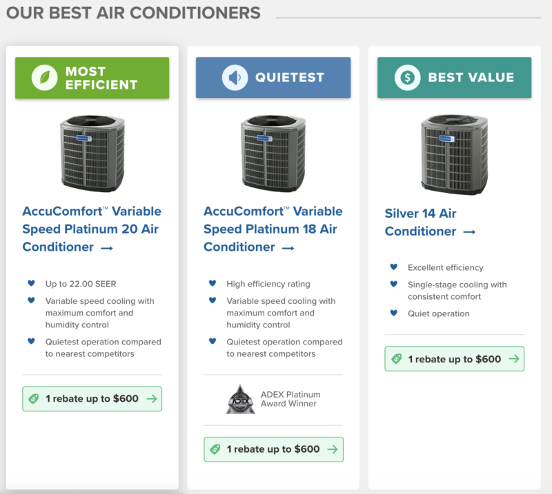What is the best AC Unit for your home